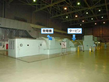 原子炉で作られた蒸気の力で タービン・発電機を回転させ電気を作ります。... タービン・発電機